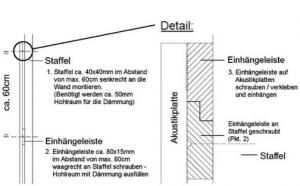 Holzunterkonstruktion: Paneele & Mirkoperforation - Trikustik